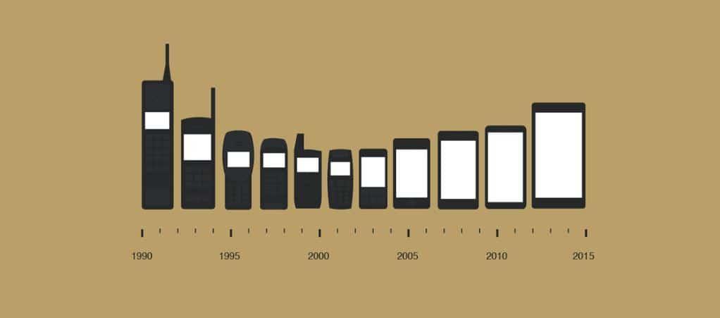 Evolution du téléphone portable