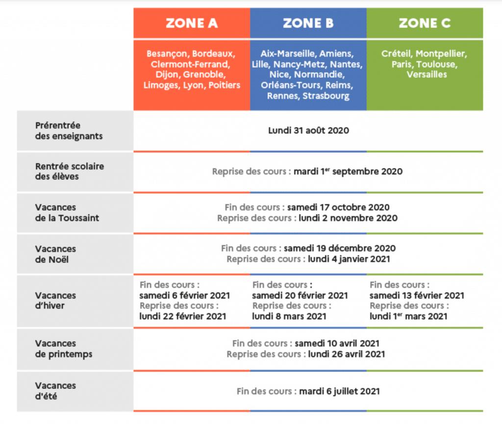 Le calendrier des vacances scolaires 2020-2021
