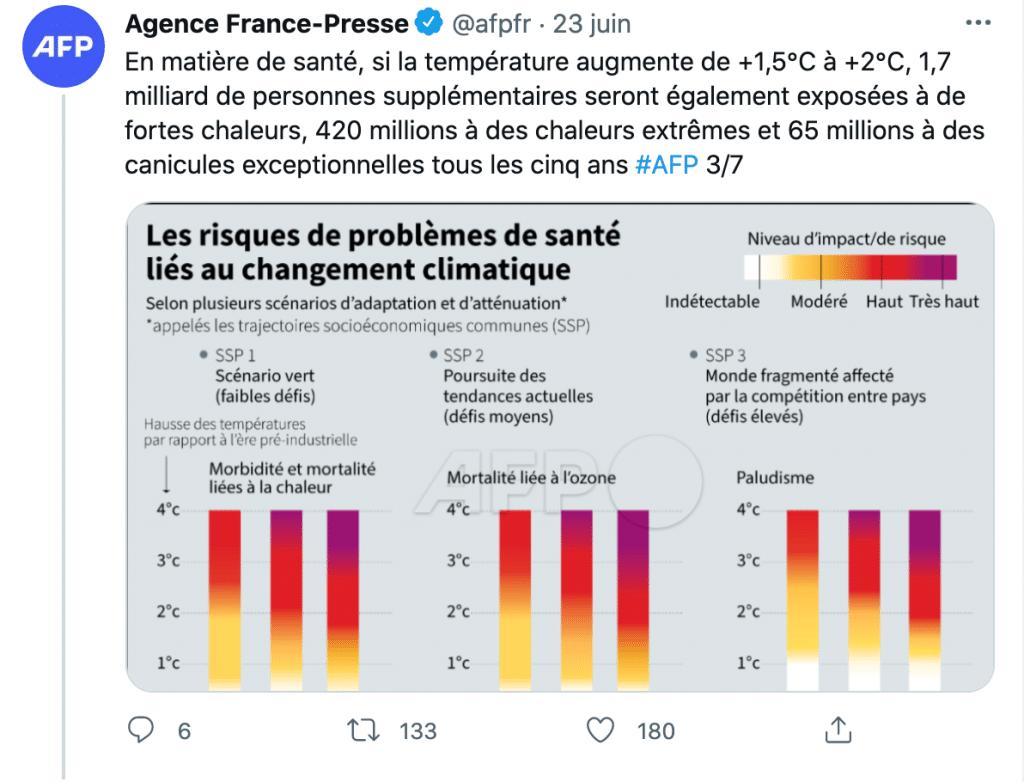 le rapport du GIEC, experts climatiques de l'ONU